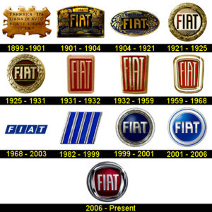 Fiat Car Logo Evolution history