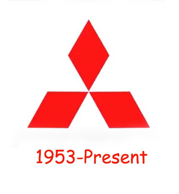 Mitsubishi logo 1953-present