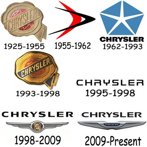 Chrysler logo history
