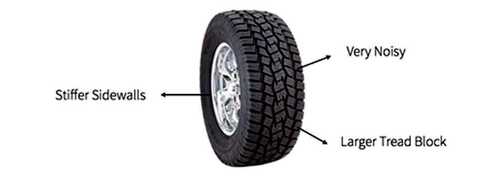 Terrian tires